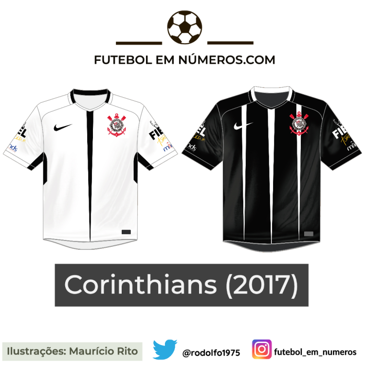 Camisas do Corinthians de 2017