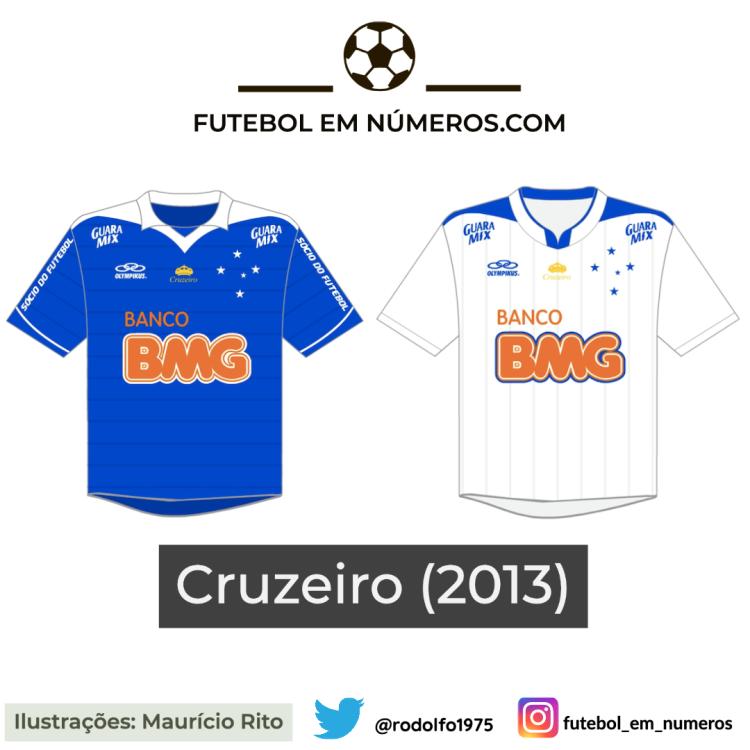 Camisas do Cruzeiro de 2013