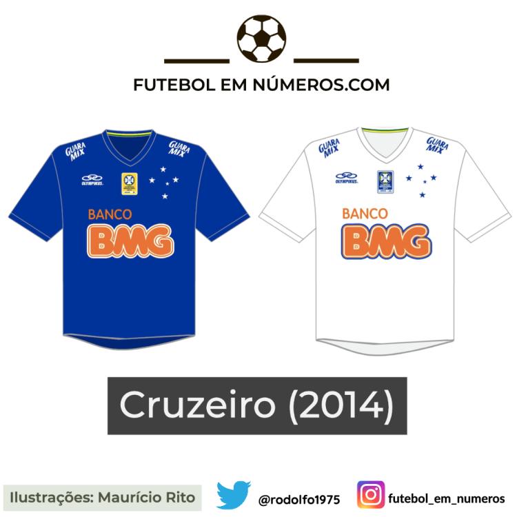 Camisas do Cruzeiro de 2014