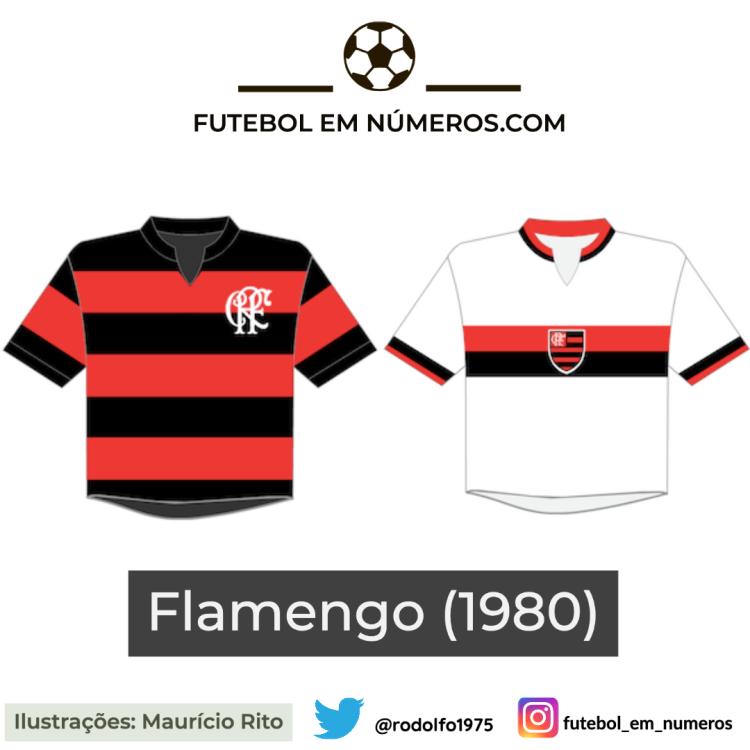 Camisas do Flamengo de 1980