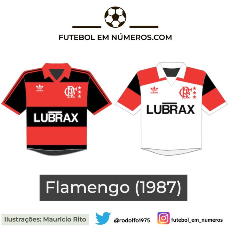 Camisas do Flamengo de 1987