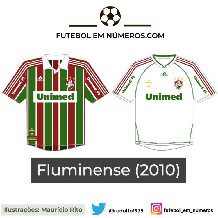 Camisas do Fluminense de 2010