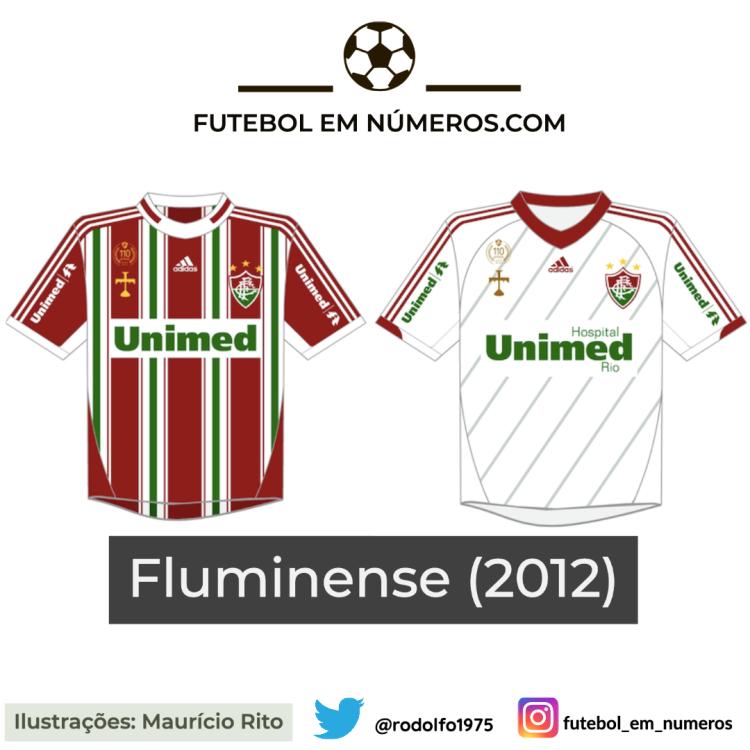 Camisas do Fluminense de 2012