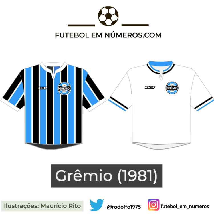 Camisas do Fluminense de 1981