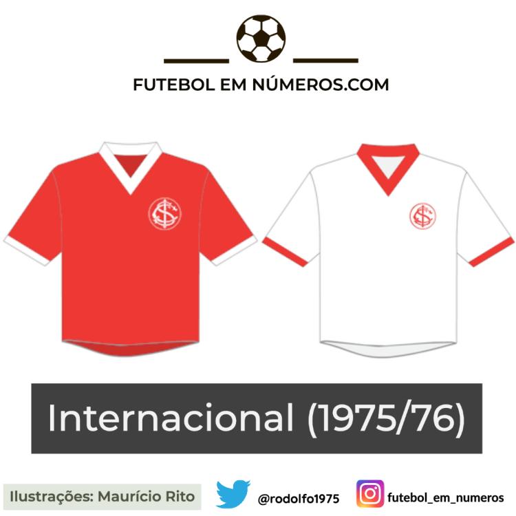 Camisas do Internacional de 1975/76
