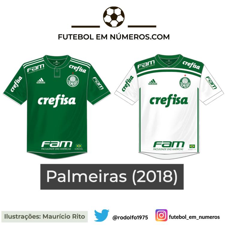 Camisas do Palmeiras de 2018