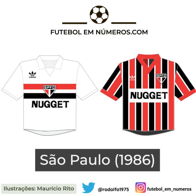 Camisas do São Paulo de 1986
