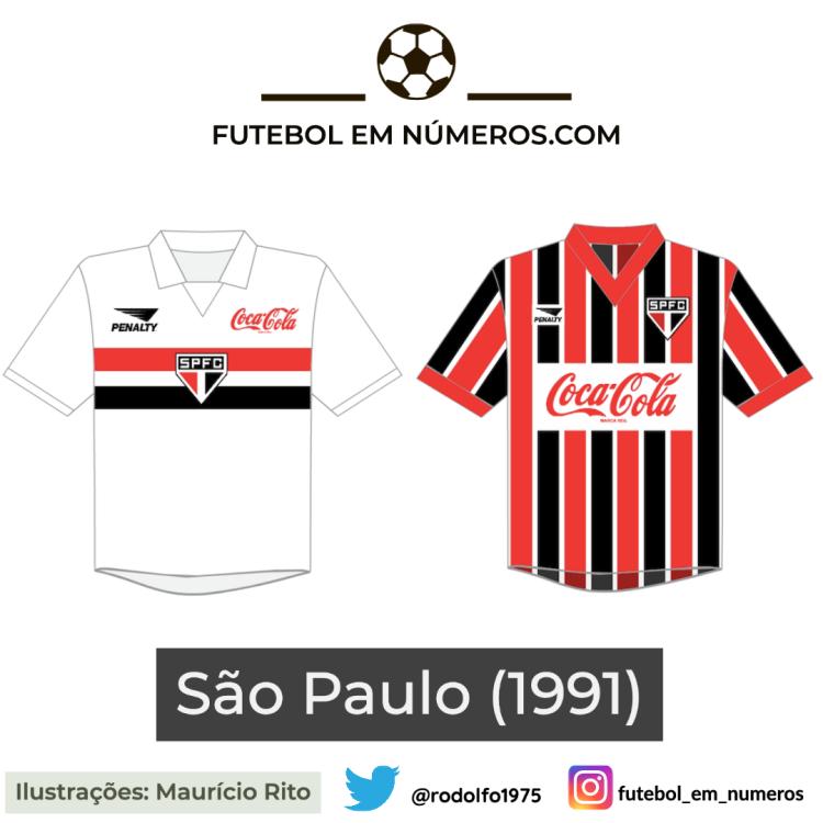 Camisas do São Paulo de 1991