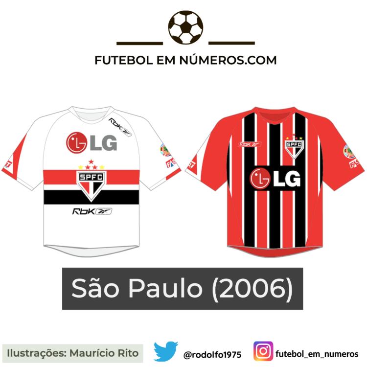 Camisas do São Paulo de 2006