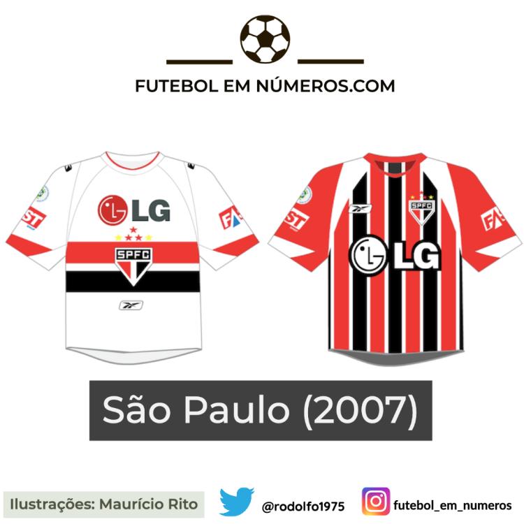 Camisas do São Paulo de 2007