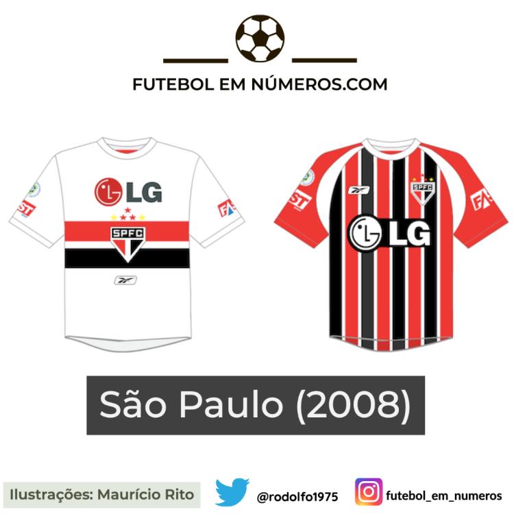 Camisas do São Paulo de 2008